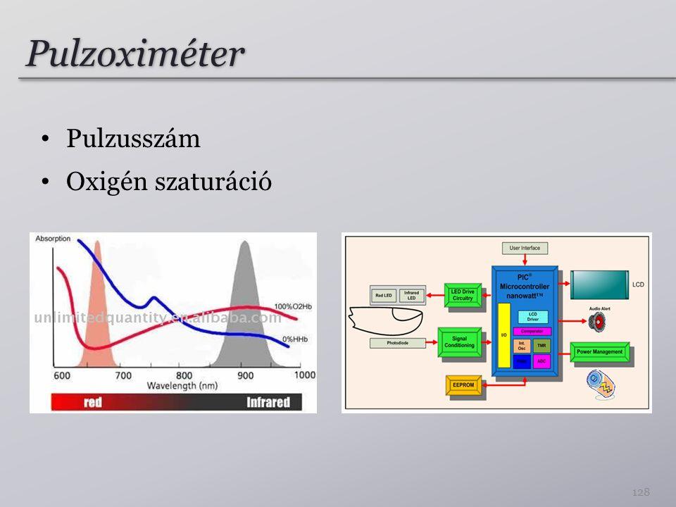 Pulzoximéter Pulzusszám Oxigén szaturáció