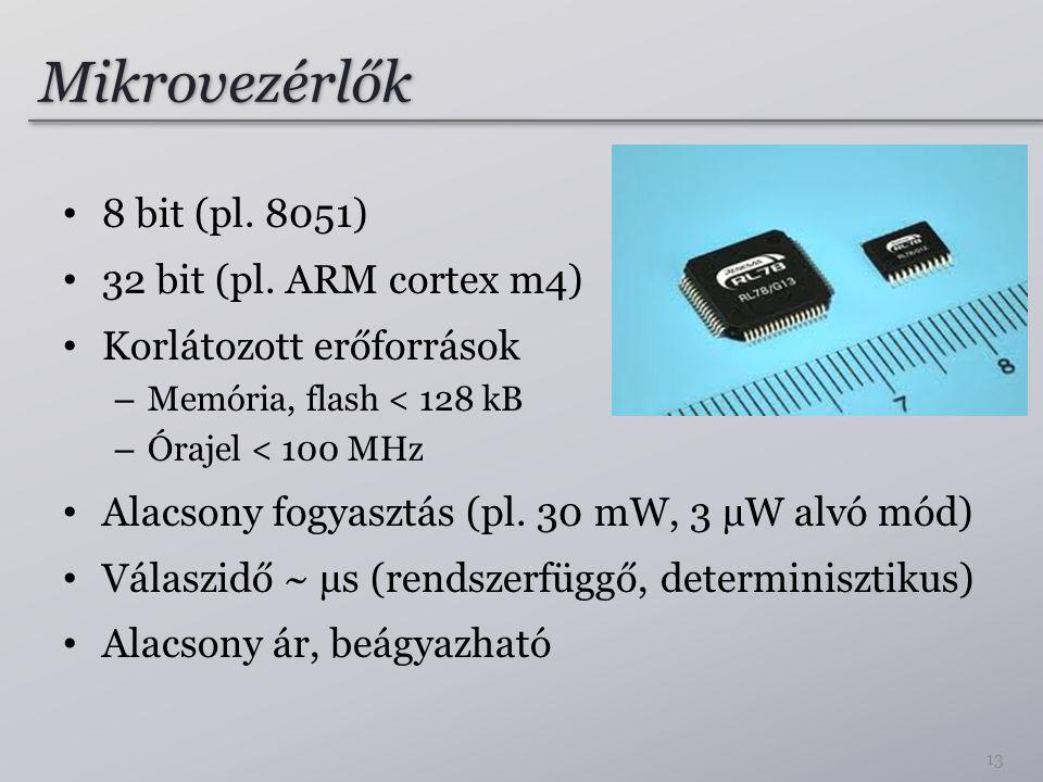 Mikrovezérlők 8 bit (pl. 8051) 32 bit (pl. ARM cortex m4)