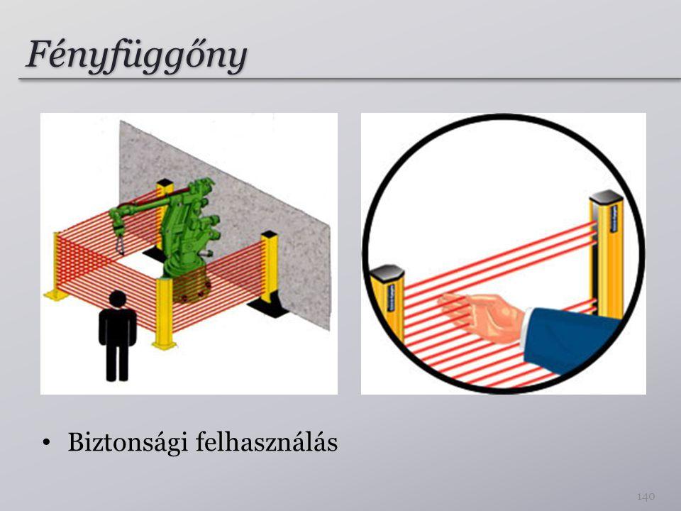 Fényfüggőny Biztonsági felhasználás