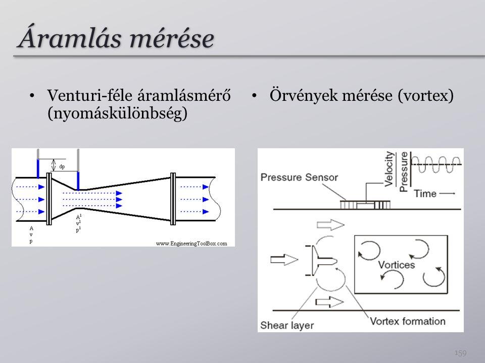 Áramlás mérése Venturi-féle áramlásmérő (nyomáskülönbség)