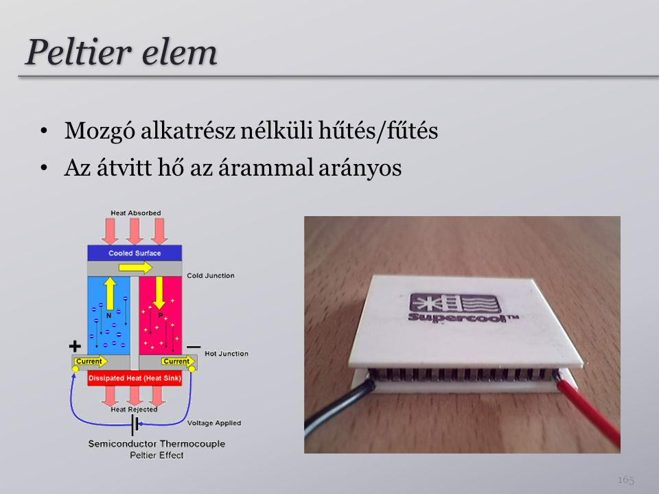 Peltier elem Mozgó alkatrész nélküli hűtés/fűtés