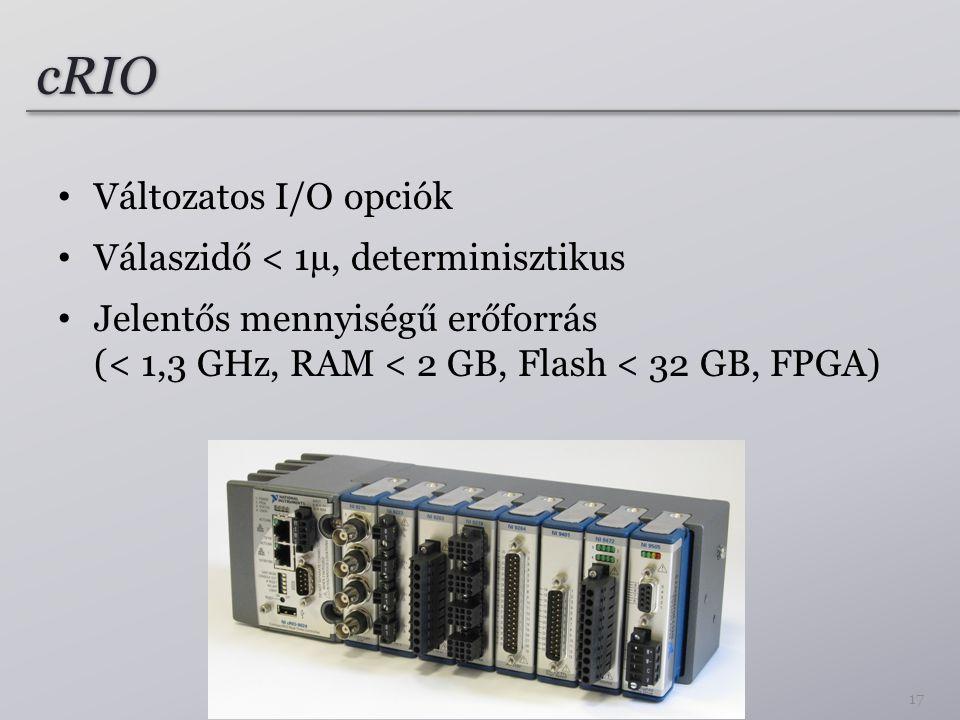 cRIO Változatos I/O opciók Válaszidő < 1µ, determinisztikus