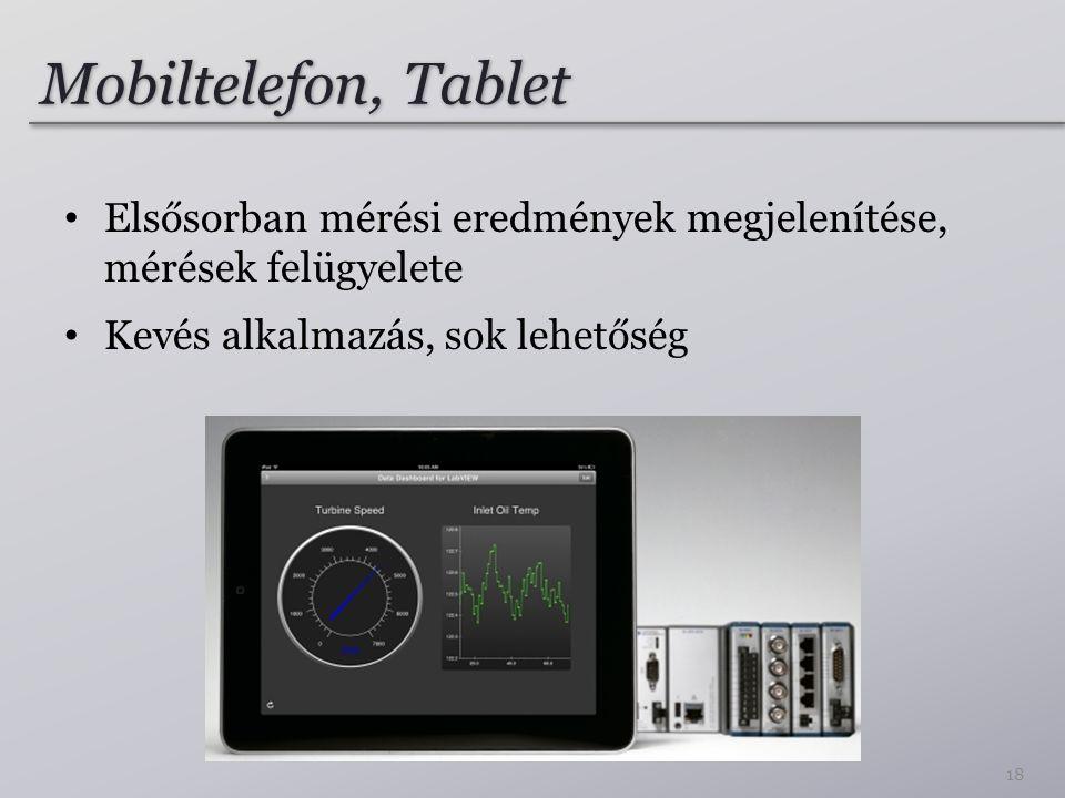Mobiltelefon, Tablet Elsősorban mérési eredmények megjelenítése, mérések felügyelete.