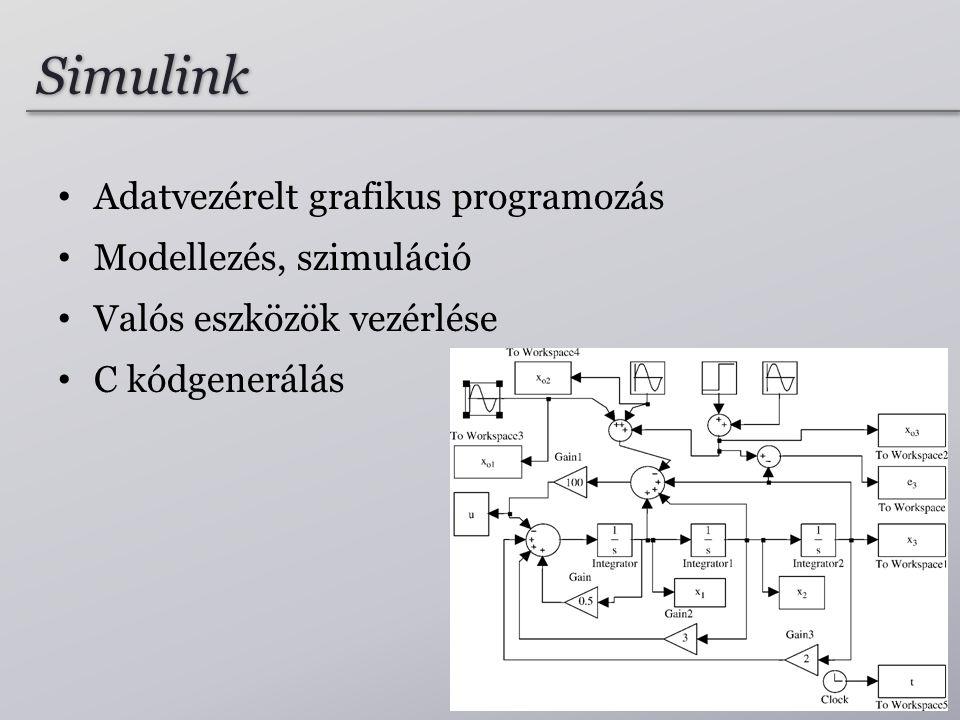 Simulink Adatvezérelt grafikus programozás Modellezés, szimuláció