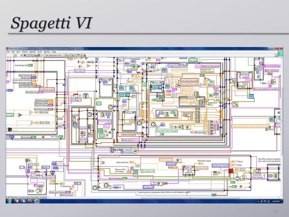 Spagetti VI
