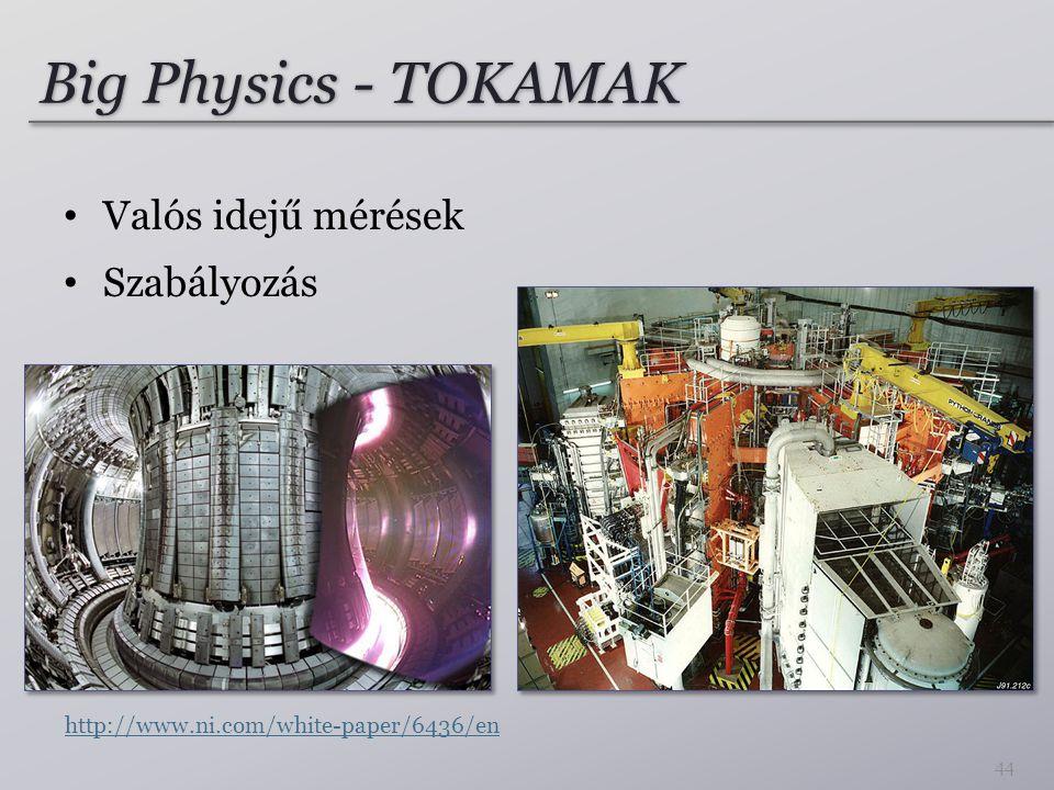 Big Physics - TOKAMAK Valós idejű mérések Szabályozás