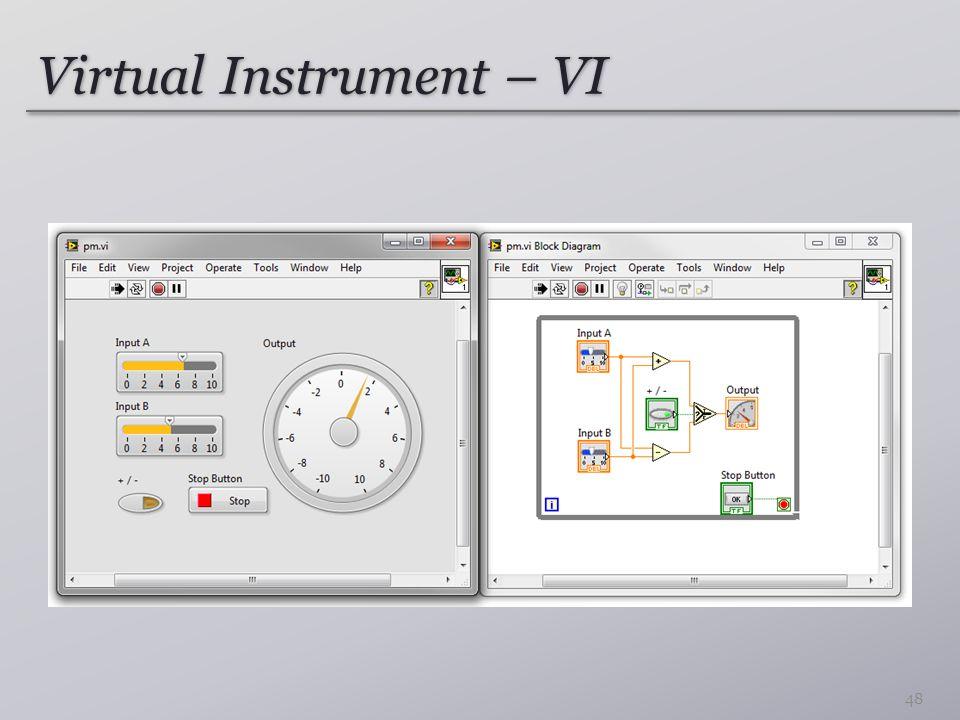Virtual Instrument – VI