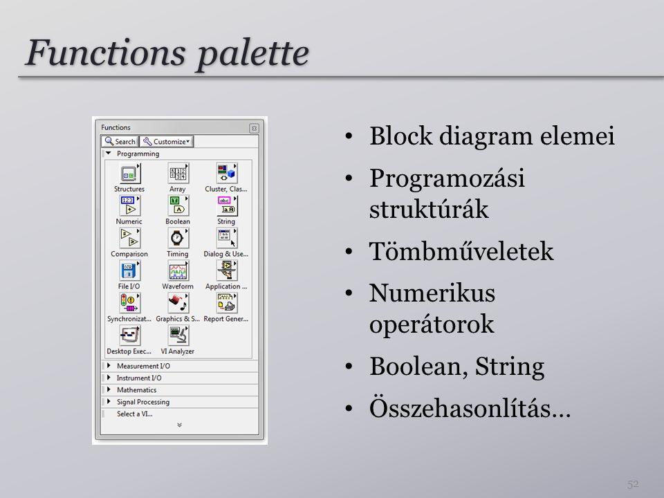 Functions palette Block diagram elemei Programozási struktúrák