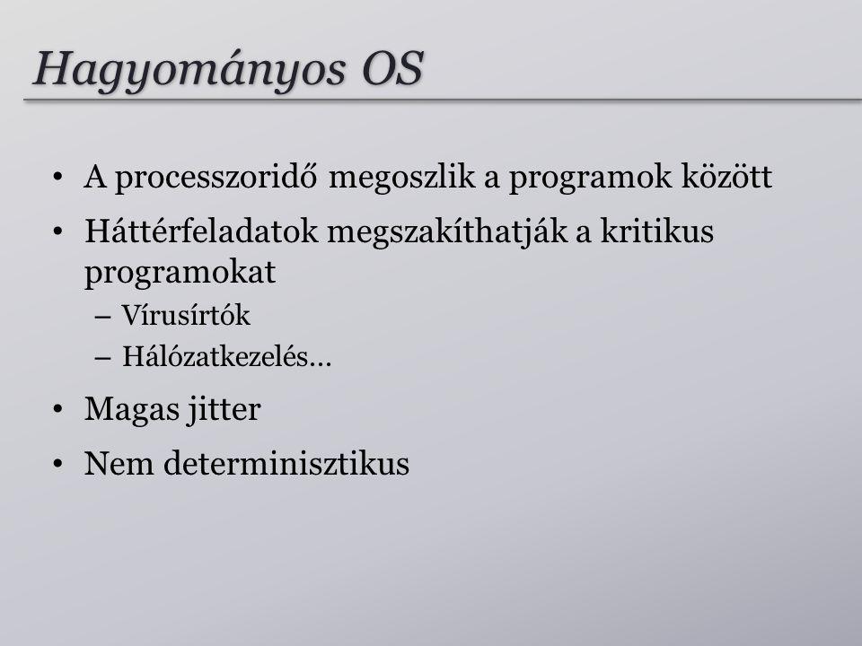 Hagyományos OS A processzoridő megoszlik a programok között