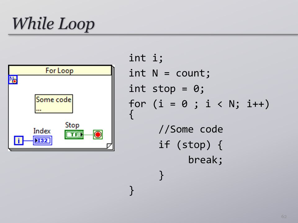 While Loop int i; int N = count; int stop = 0; for (i = 0 ; i < N; i++) { //Some code if (stop) { break; }
