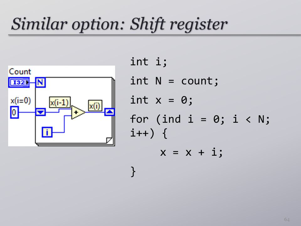 Similar option: Shift register