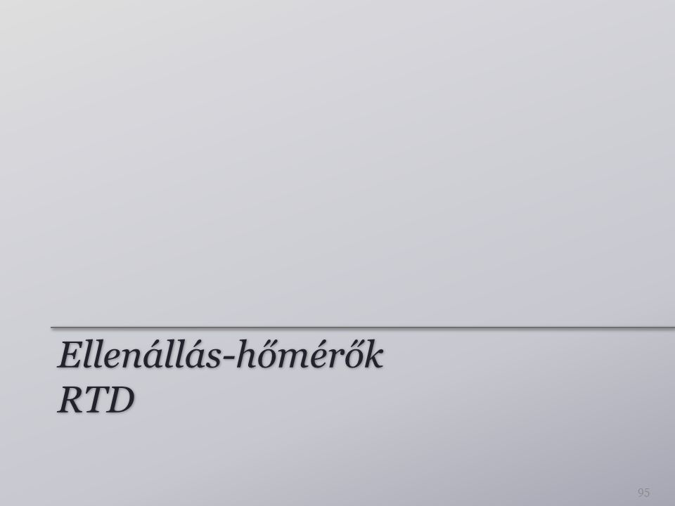 Ellenállás-hőmérők RTD