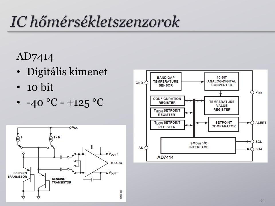 IC hőmérsékletszenzorok