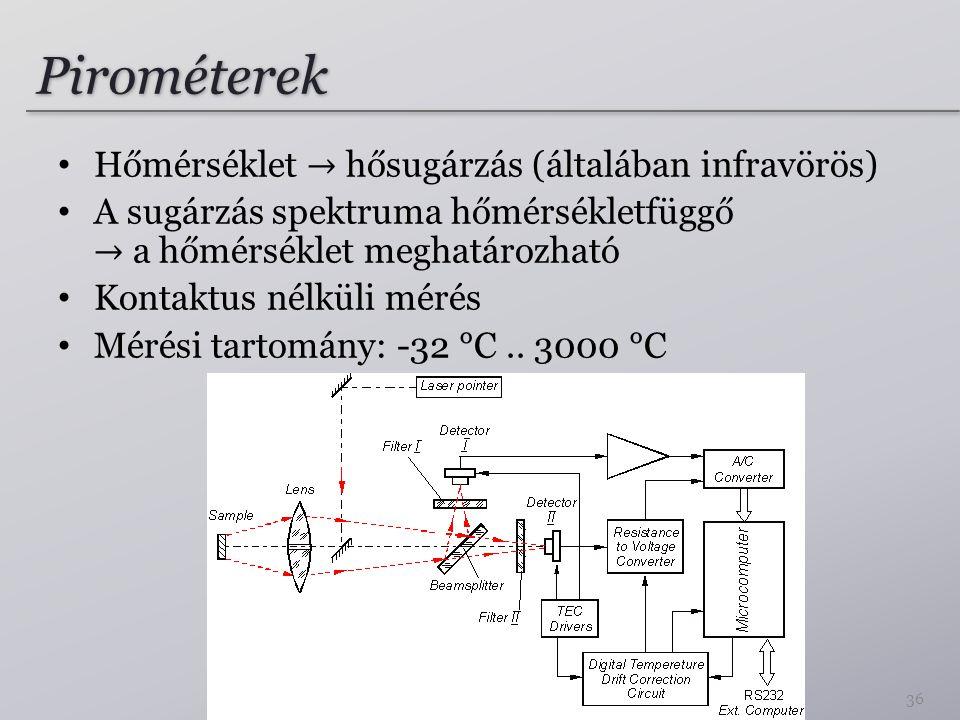 Pirométerek Hőmérséklet → hősugárzás (általában infravörös)