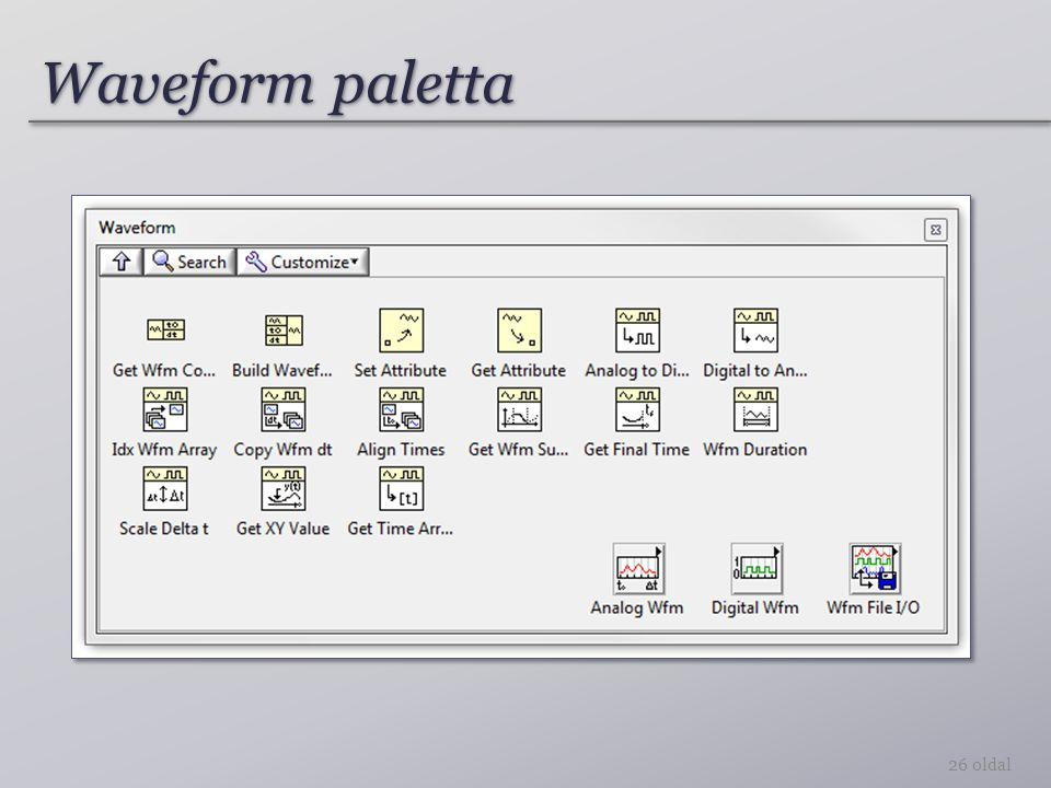 Waveform paletta