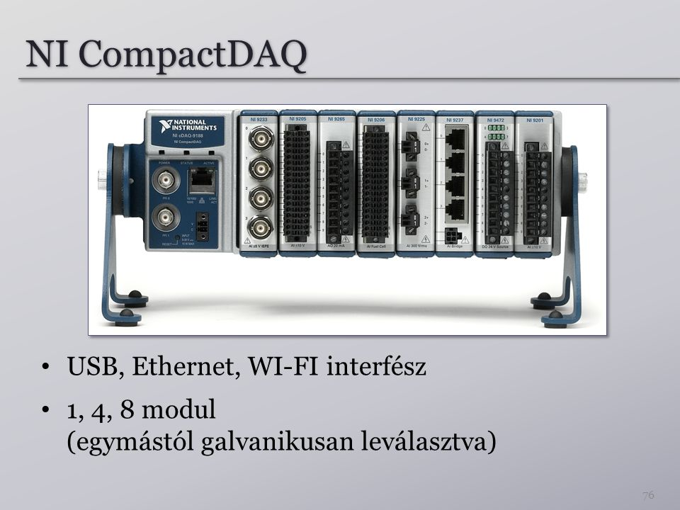 NI CompactDAQ USB, Ethernet, WI-FI interfész
