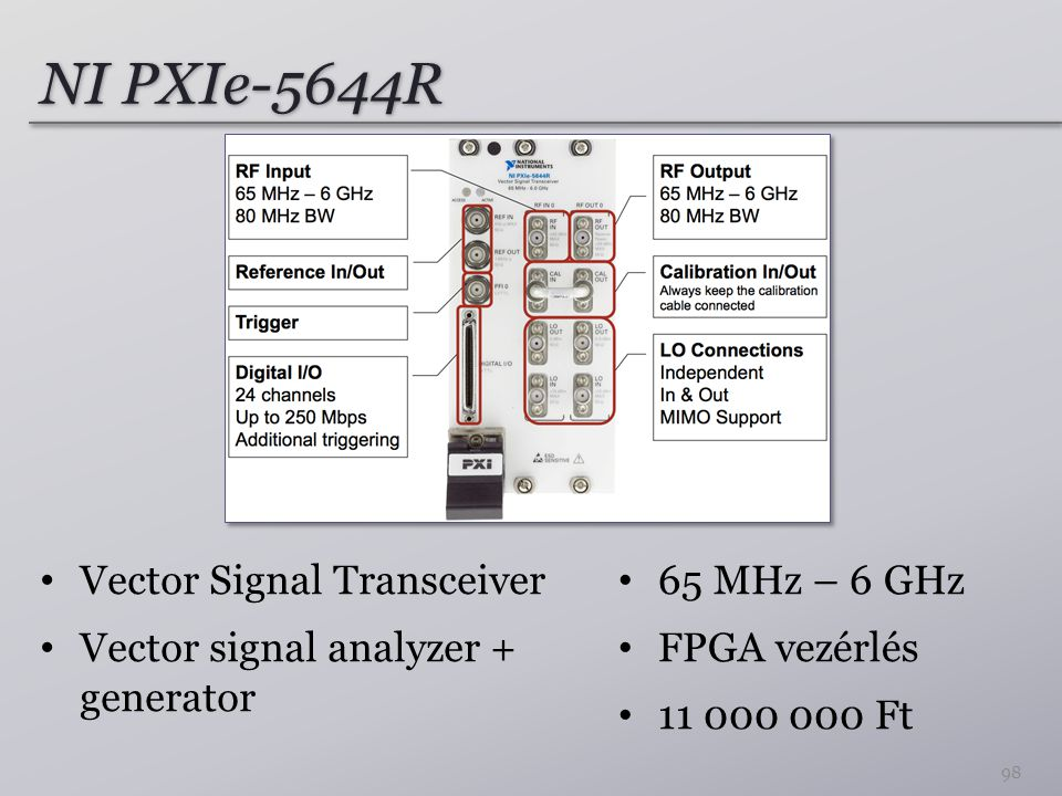 NI PXIe-5644R Vector Signal Transceiver