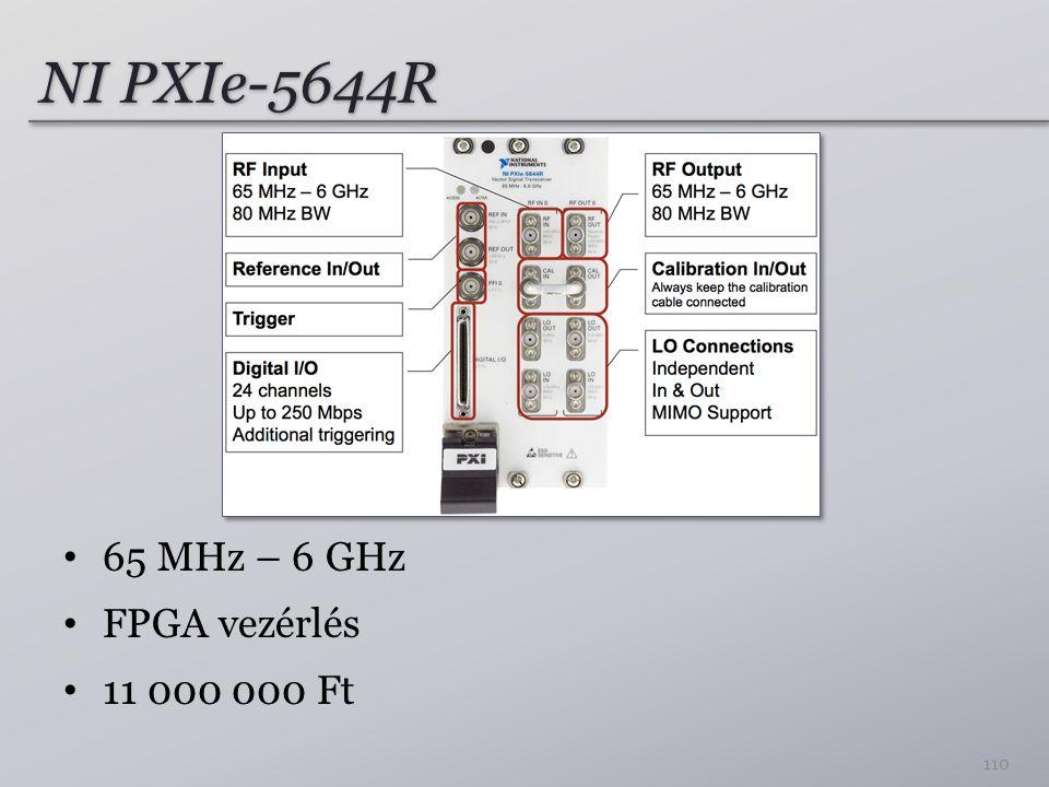 NI PXIe-5644R 65 MHz – 6 GHz FPGA vezérlés 11 000 000 Ft