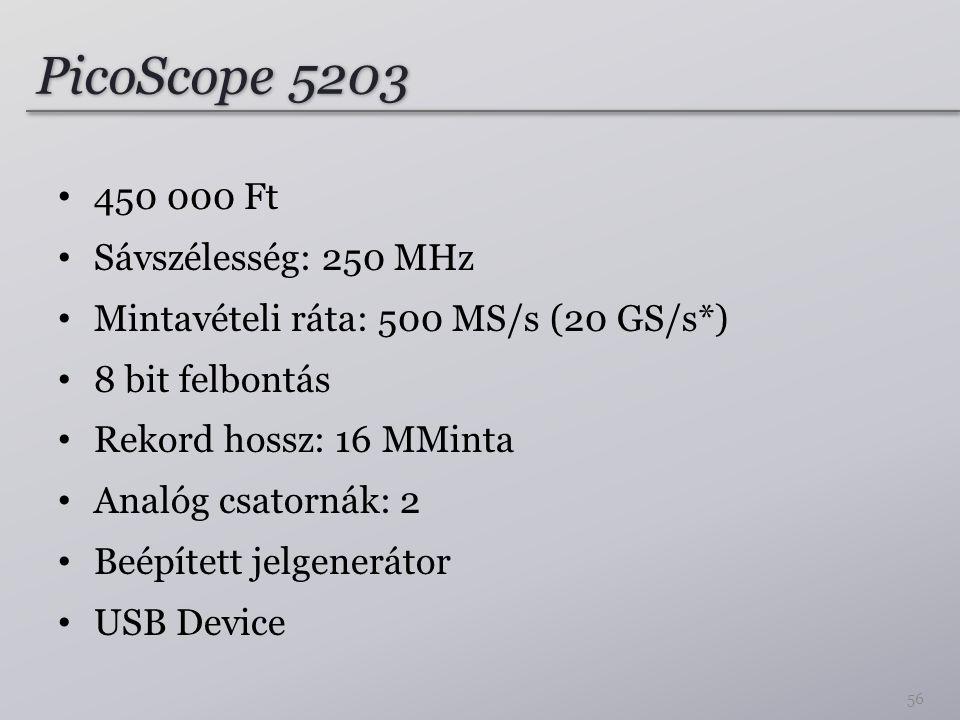 PicoScope 5203 450 000 Ft Sávszélesség: 250 MHz