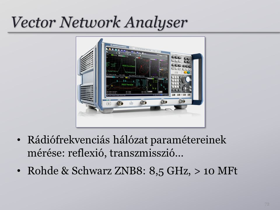Vector Network Analyser