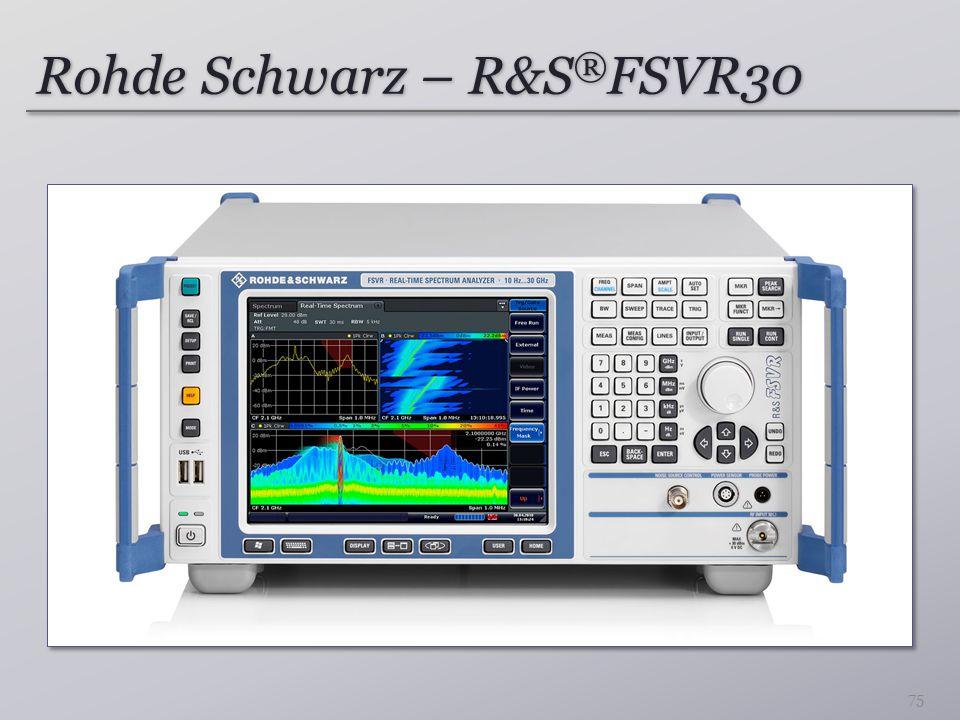 Rohde Schwarz – R&S®FSVR30