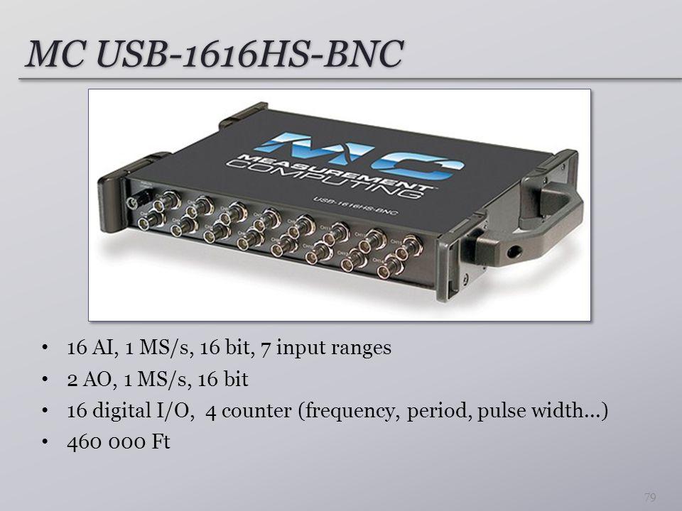MC USB-1616HS-BNC 16 AI, 1 MS/s, 16 bit, 7 input ranges