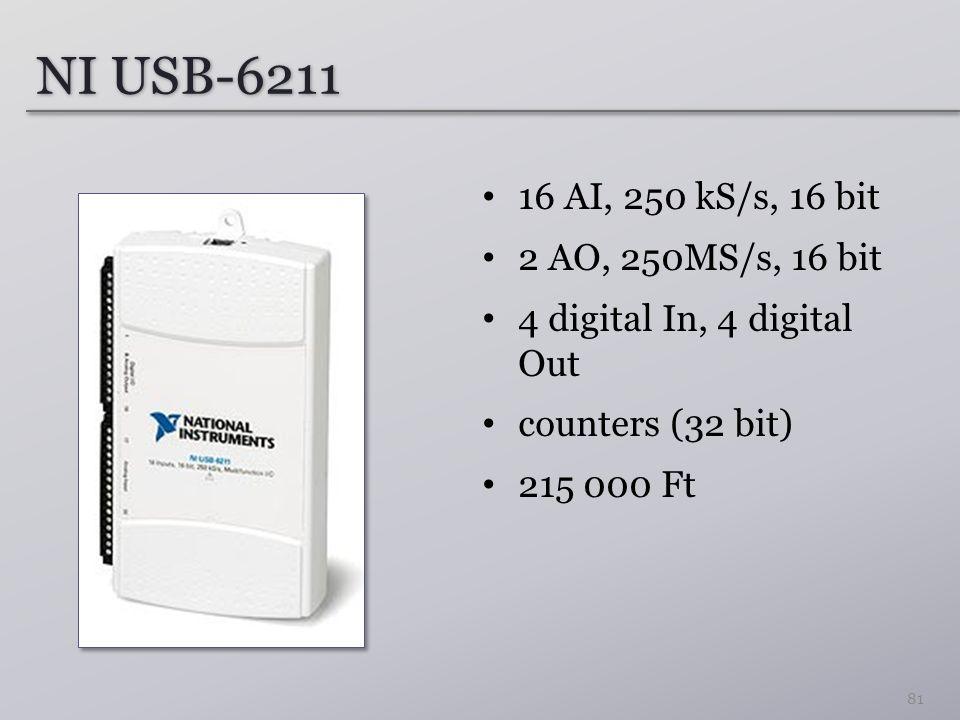 NI USB-6211 16 AI, 250 kS/s, 16 bit 2 AO, 250MS/s, 16 bit