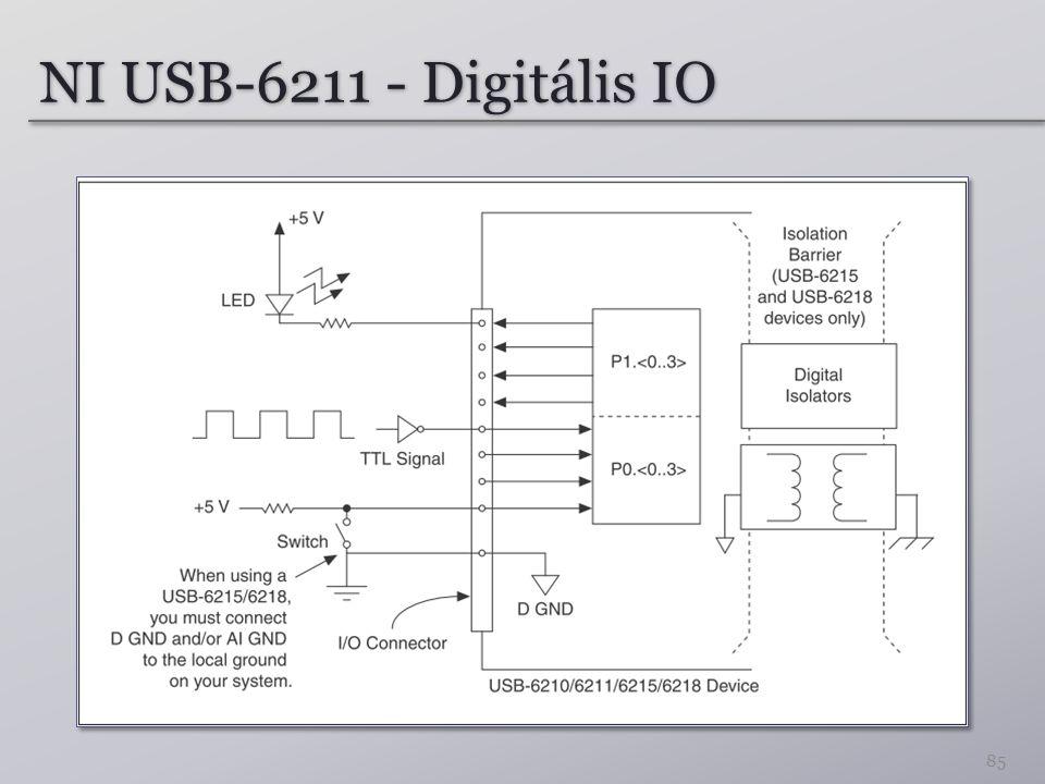NI USB-6211 - Digitális IO