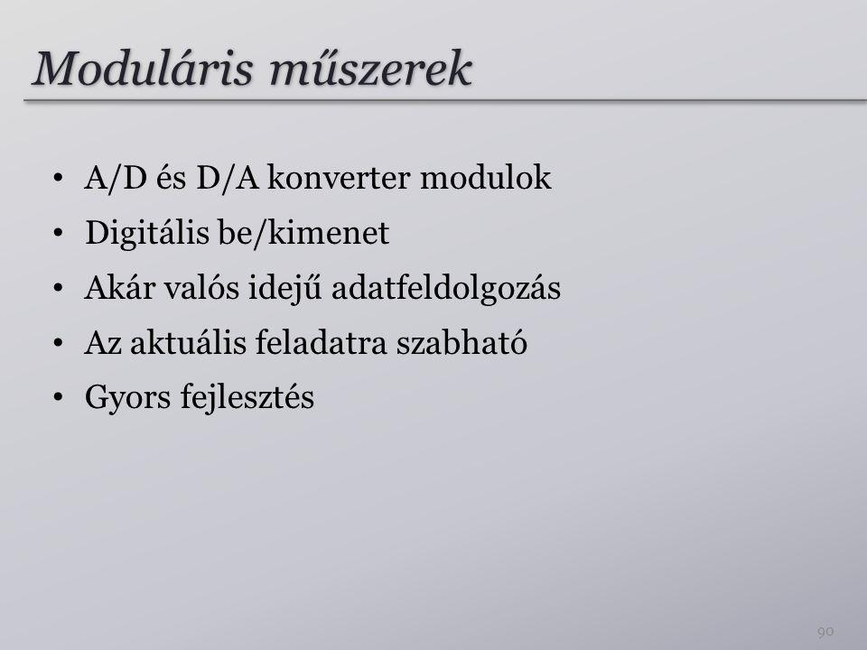 Moduláris műszerek A/D és D/A konverter modulok Digitális be/kimenet