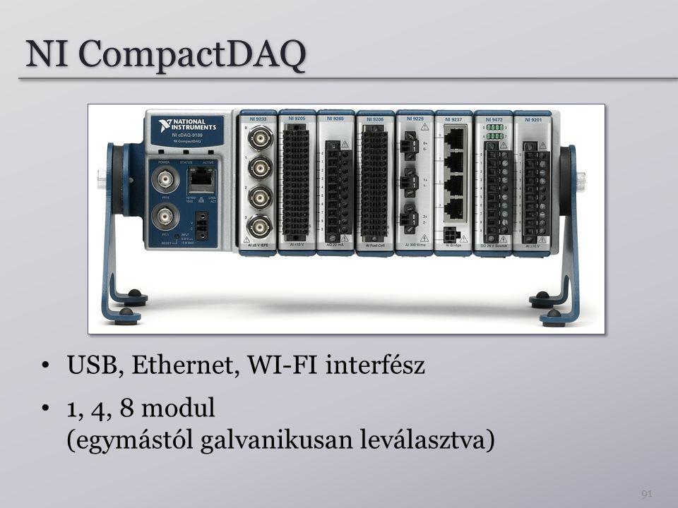 NI CompactDAQ USB, Ethernet, WI-FI interfész