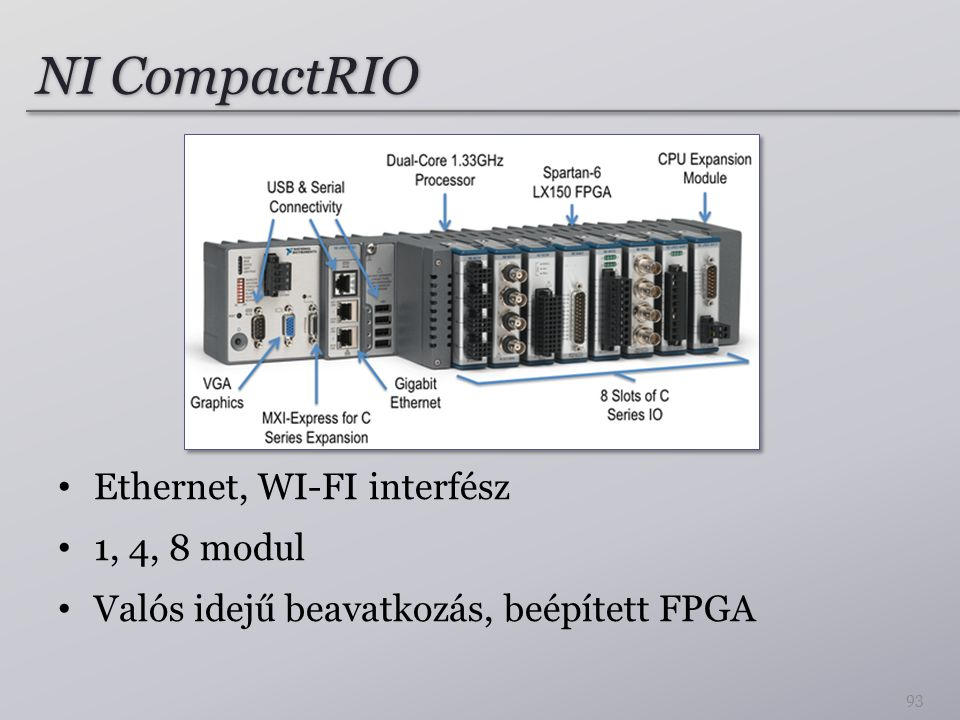 NI CompactRIO Ethernet, WI-FI interfész 1, 4, 8 modul