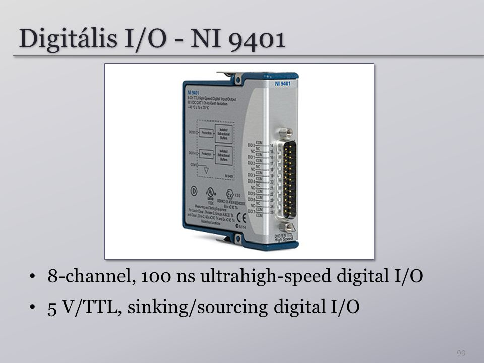 Digitális I/O - NI 9401 8-channel, 100 ns ultrahigh-speed digital I/O