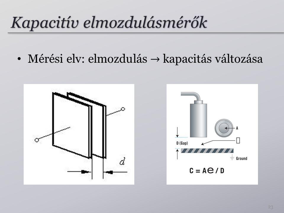 Kapacitív elmozdulásmérők