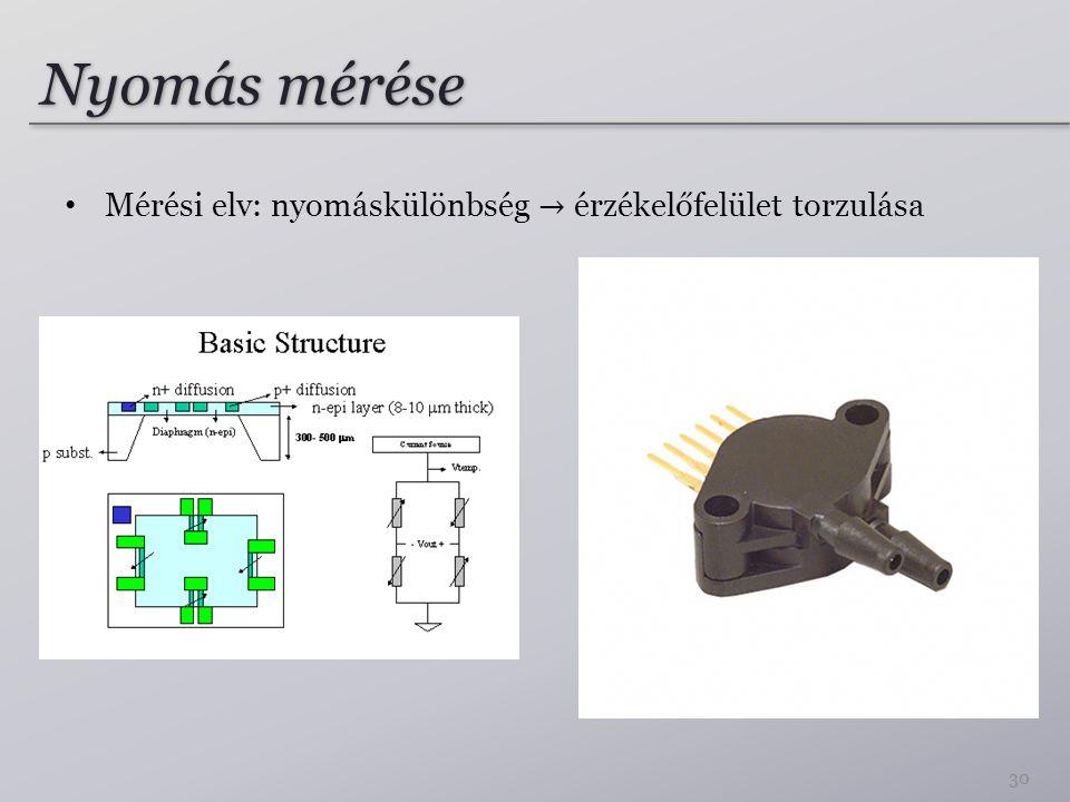 Nyomás mérése Mérési elv: nyomáskülönbség → érzékelőfelület torzulása