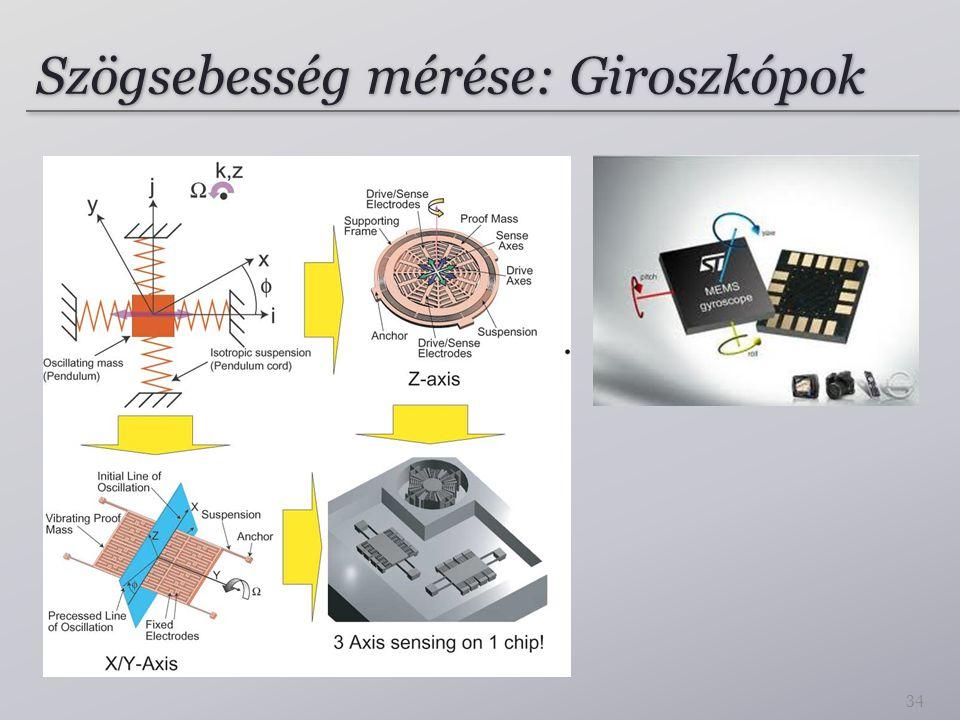 Szögsebesség mérése: Giroszkópok