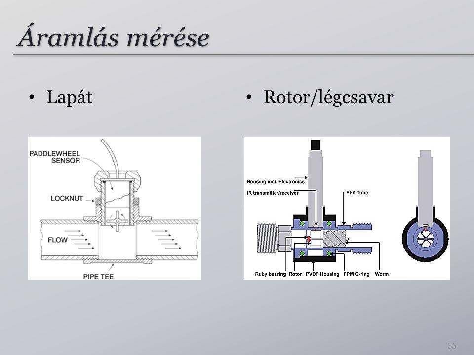 Áramlás mérése Lapát Rotor/légcsavar
