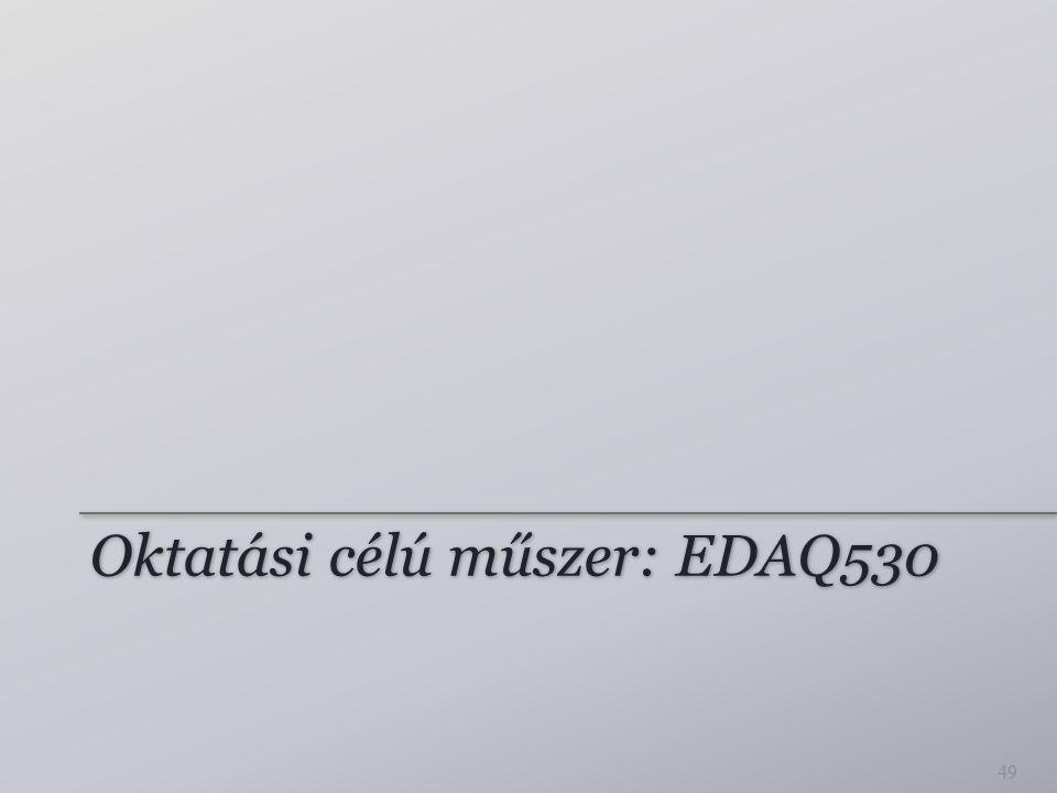 Oktatási célú műszer: EDAQ530