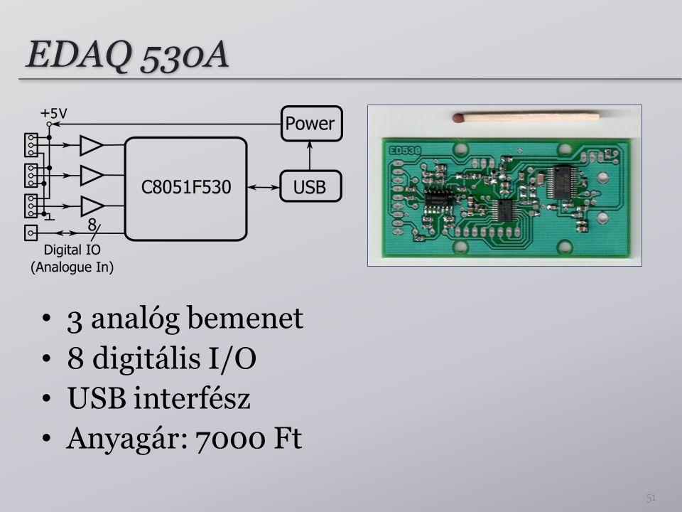 EDAQ 530A 3 analóg bemenet 8 digitális I/O USB interfész