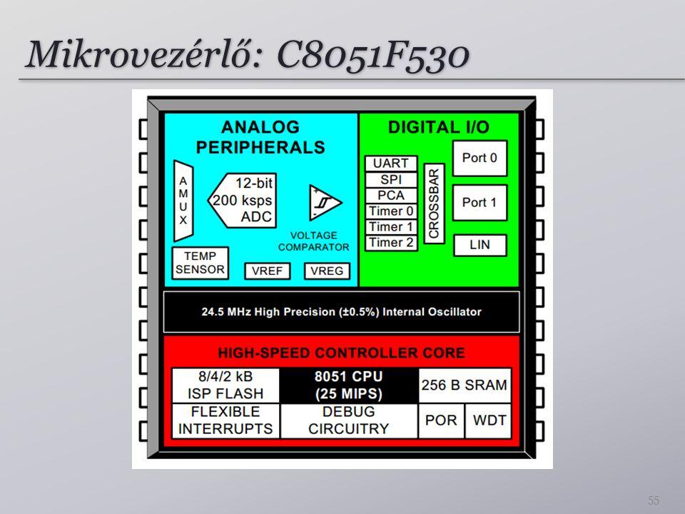 Mikrovezérlő: C8051F530