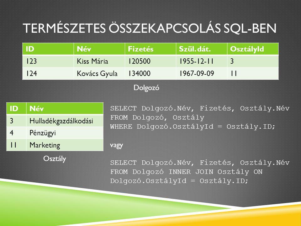 Természetes összekapcsolás SQL-ben