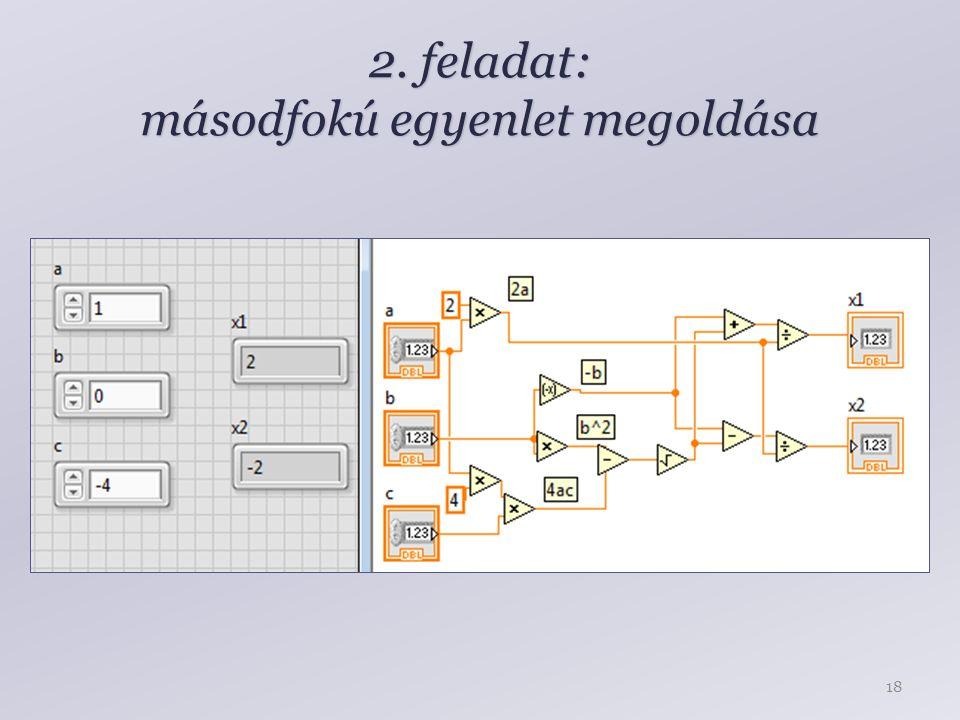2. feladat: másodfokú egyenlet megoldása