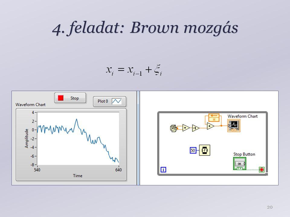 4. feladat: Brown mozgás