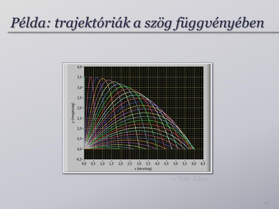 Példa: trajektóriák a szög függvényében