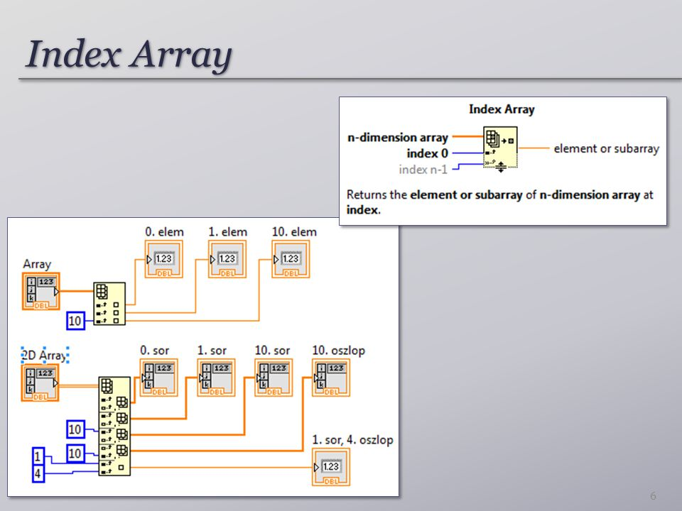 Index Array