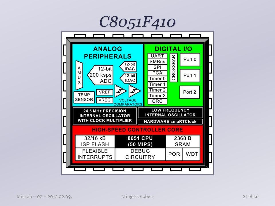 C8051F410 MicLab – 02 – 2012.02.09. Mingesz Róbert