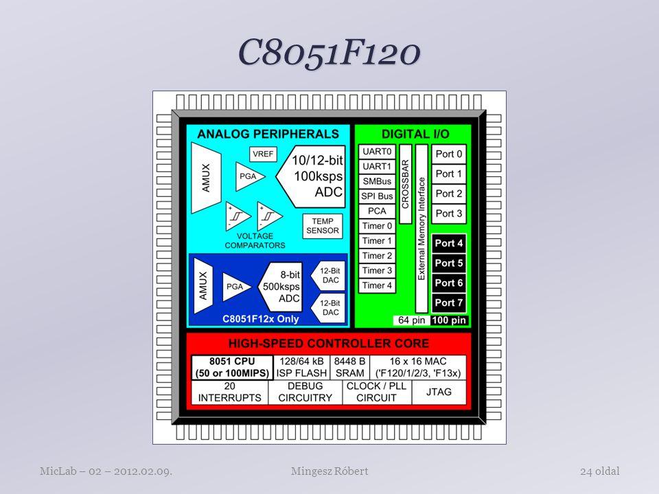 C8051F120 MicLab – 02 – 2012.02.09. Mingesz Róbert