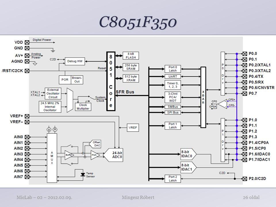 C8051F350 MicLab – 02 – 2012.02.09. Mingesz Róbert