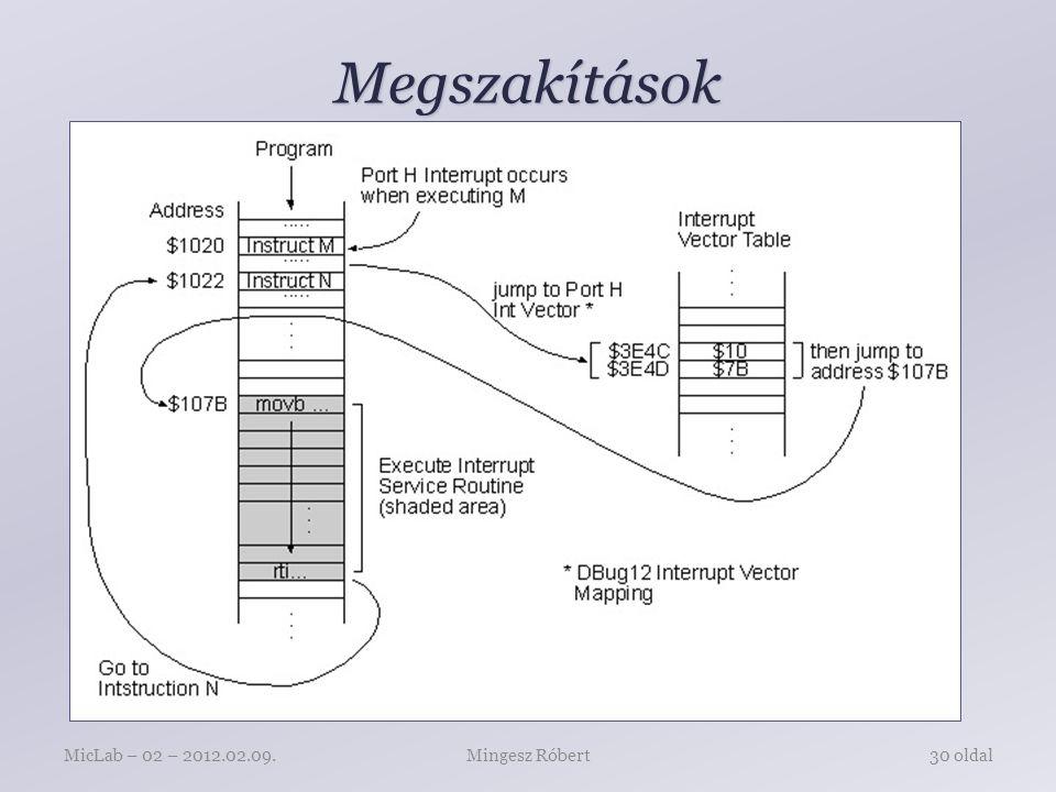 Megszakítások MicLab – 02 – 2012.02.09. Mingesz Róbert