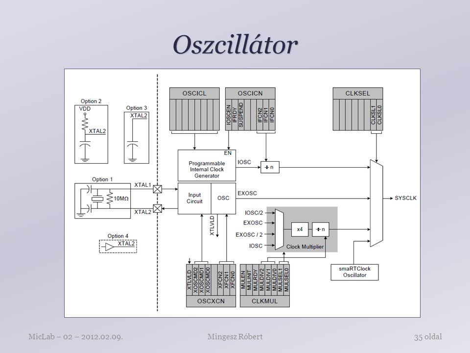 Oszcillátor MicLab – 02 – 2012.02.09. Mingesz Róbert