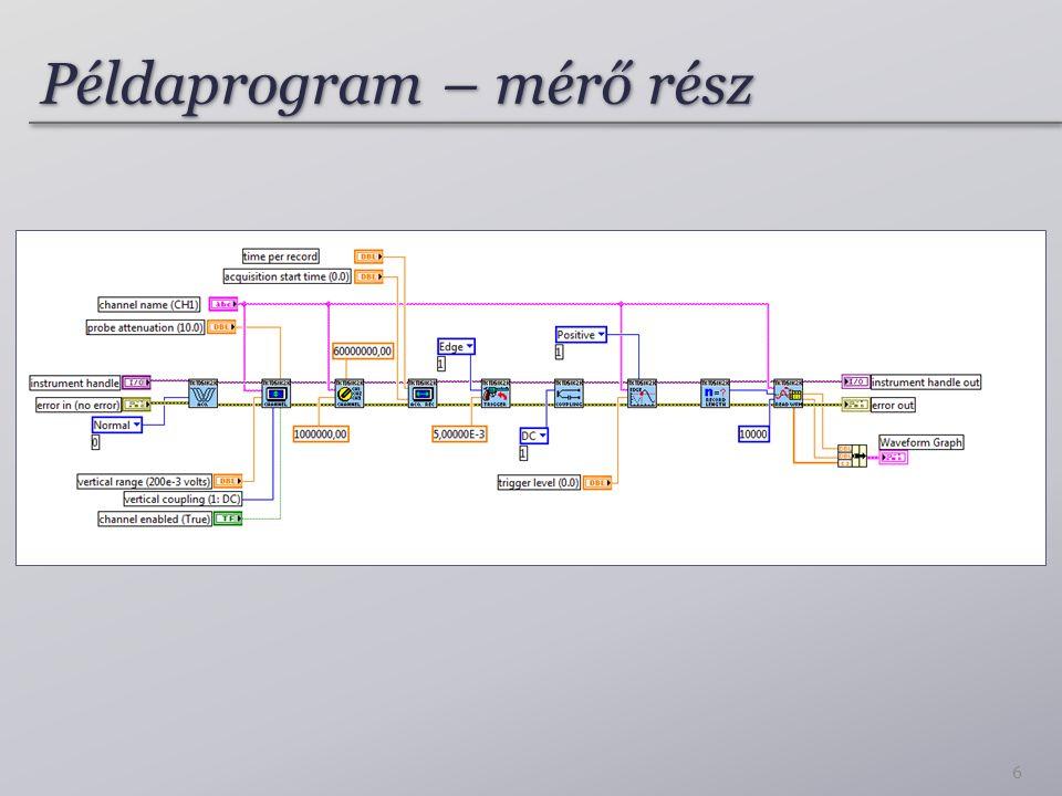 Példaprogram – mérő rész